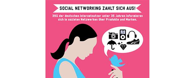 social-media-netzschnipsel