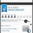 LinkedIn – da kann noch was bewegt werden (Infografik) Nette Infografiken waren ja schon immer ein Steckenpferd von und auf Netzschnipsel – der Social Media Blog. Heute geben wir Euch […]