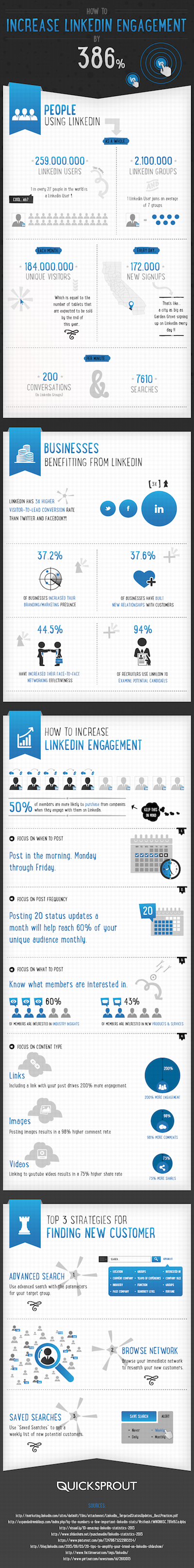 Increase Linkedin Engagement 2.0