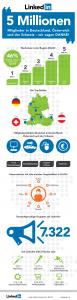 LinkedIn Infographik-1